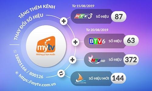gói truyền hình MyTV gói VIP