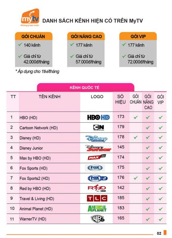 danh sách kênh truyền hình MyTV 1