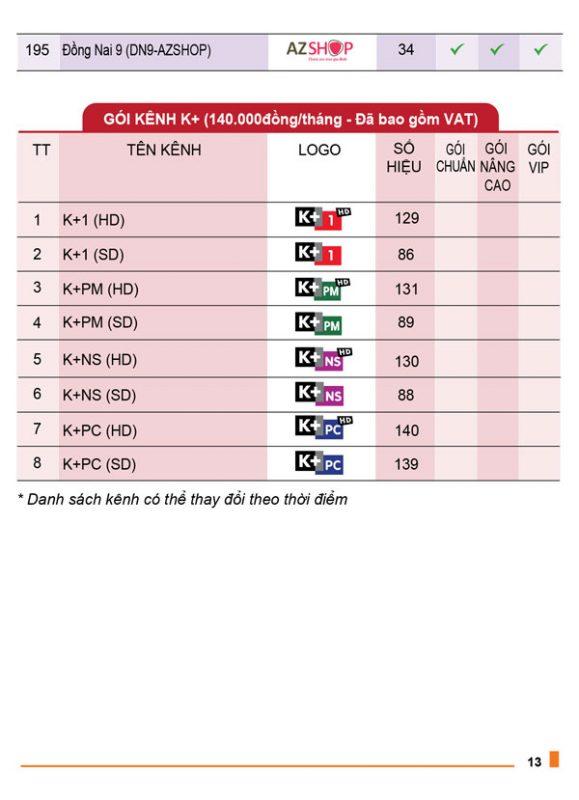 danh sách kênh truyền hình MyTV VNPT 12